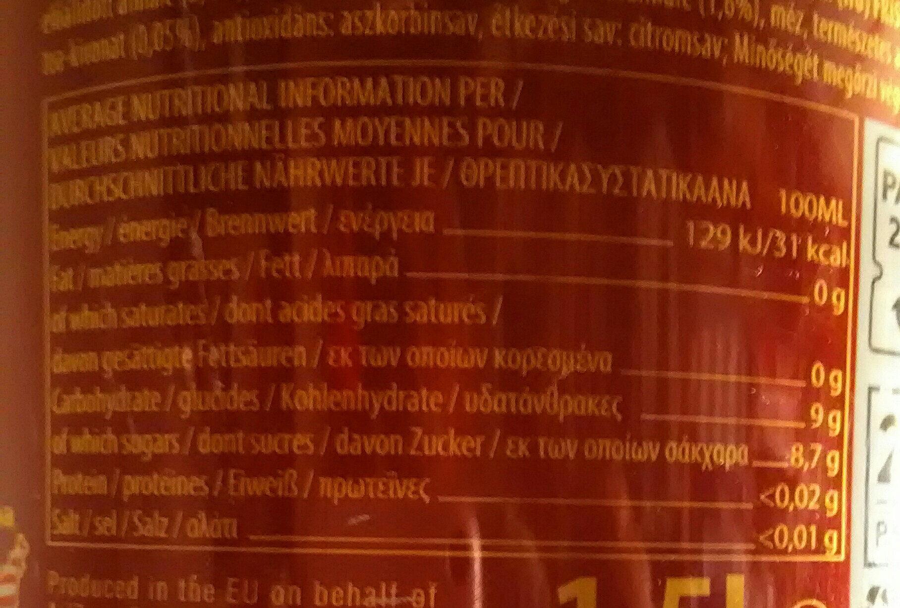 Green tea pomegranate - Voedigswaarden