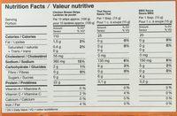 Lanières de poitrine de Poulet sur le grill - Nutrition facts