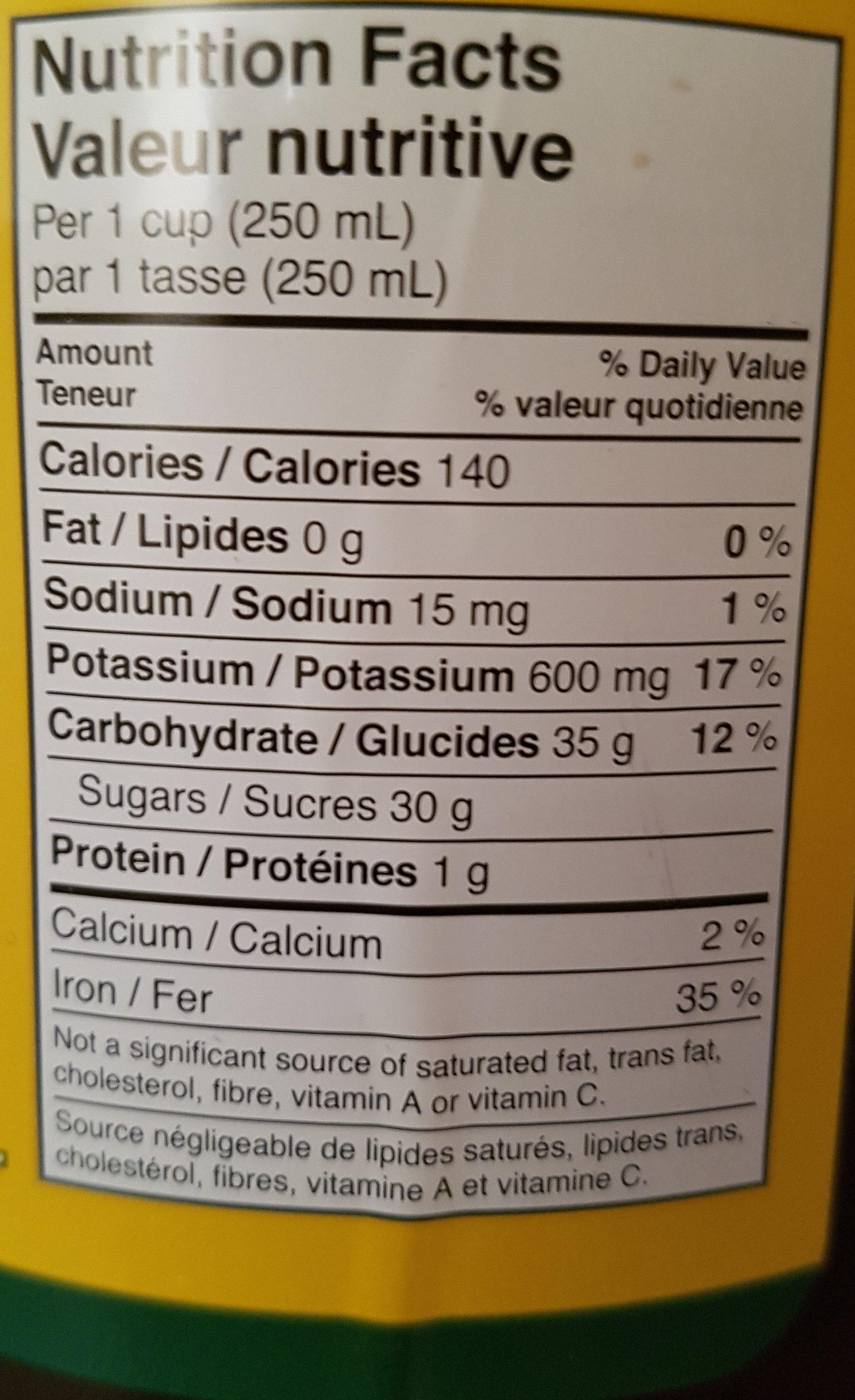 pomegranate juice - Nutrition facts - en