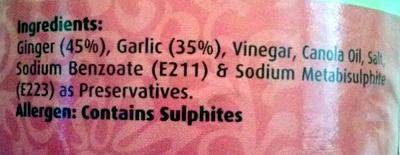 Ginger&garlic paste - Ingredients