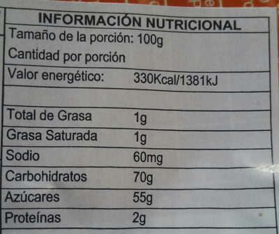 Cinnamon Flavoured Popcorn - Nutrition facts - en