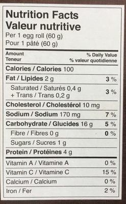 Pâtés Impériaux au poulet - Nutrition facts