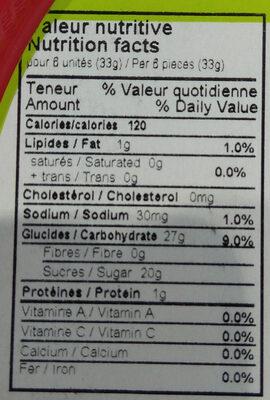 Mélange bonbon fou - Nutrition facts - fr