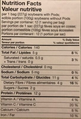Edamame - Nutrition facts