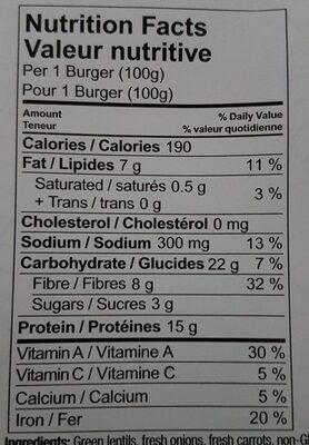 Lentilles et noix - Informations nutritionnelles - fr