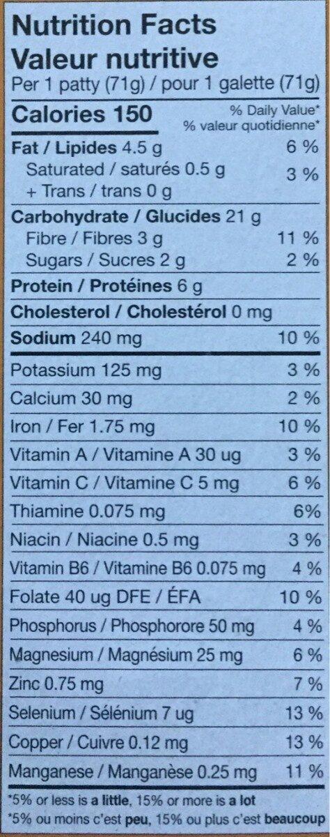 Burgers de pois chiche et patate douce - Nutrition facts - fr