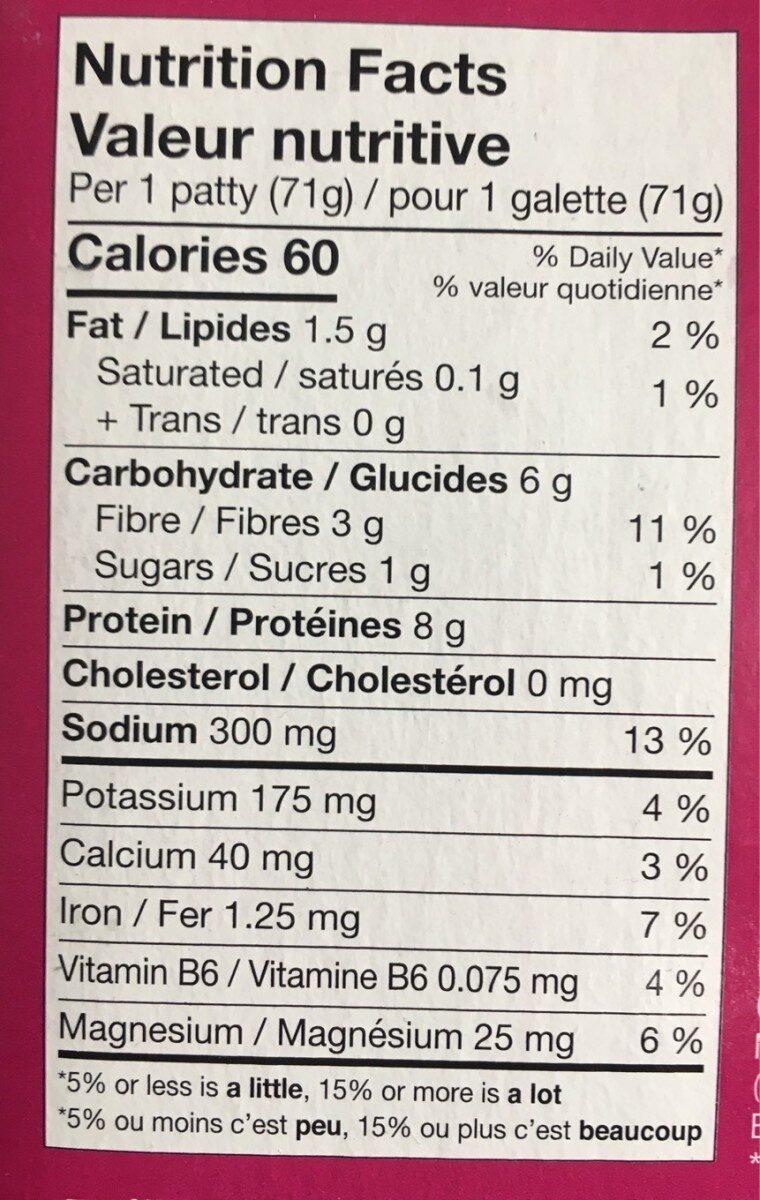 Burger champignon et riz sauvage - Informations nutritionnelles