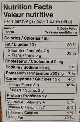 love good fats - Nutrition facts - fr