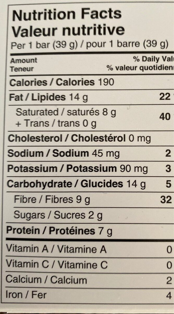 Goodfats - Nutrition facts - fr