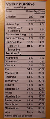 Image Result For What Are Nutrition Facts
