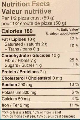 Uncrusts - Informations nutritionnelles - fr