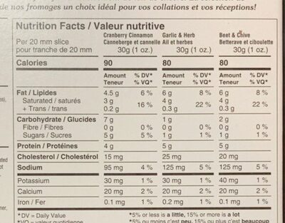 Frimage de chèvre - Nutrition facts - fr