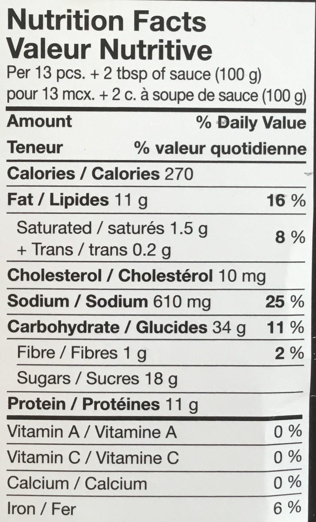 Porc miel et ail - Nutrition facts