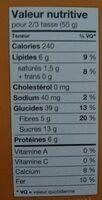 Granola bananes et noix - Nutrition facts