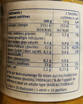 - Nutrition facts - it