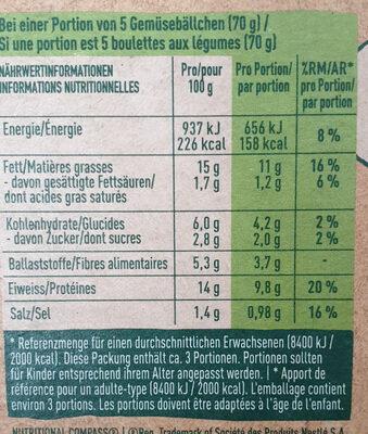 Veggie balls - Informazioni nutrizionali - fr