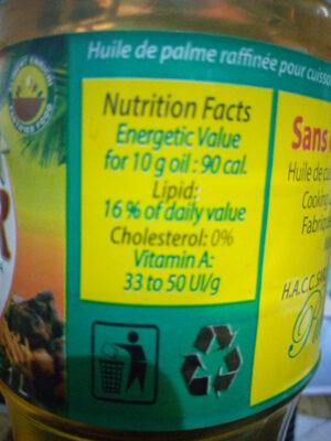 CEL'OR - Informations nutritionnelles - fr