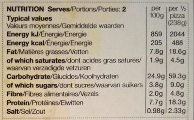 Chargrilled Vegetable & Basil Pesto - Nutrition facts