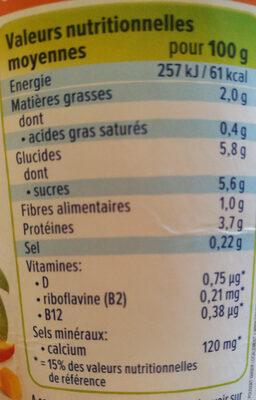 Produit fermenté au soja et à la mangue - Nutrition facts - fr