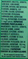 Menthe Verte - Ingrédients - fr