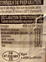 tomates farcies - Informations nutritionnelles