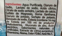 suerox - Ingredients