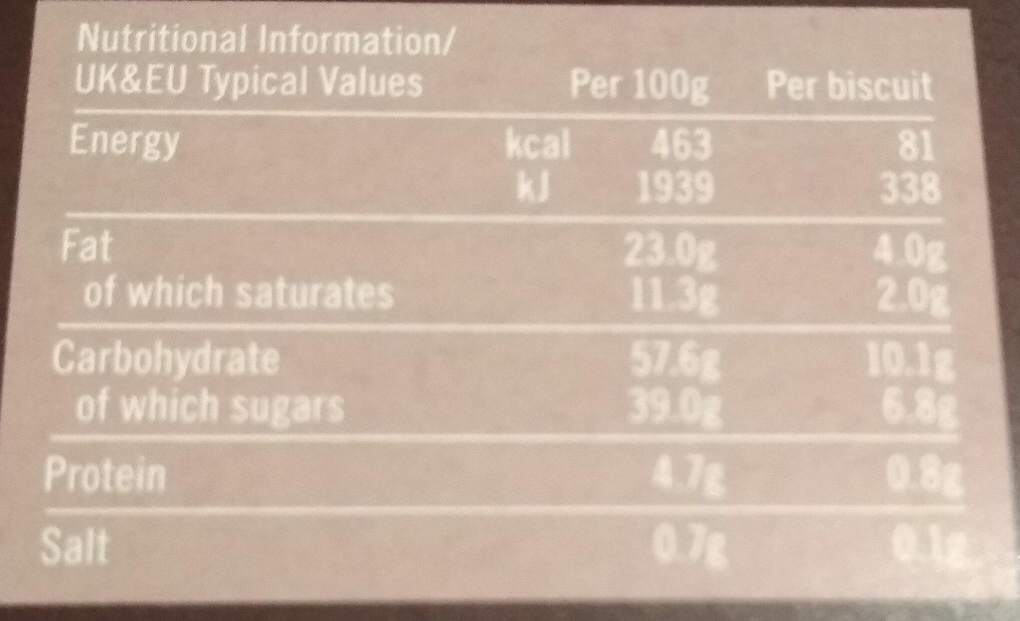 Dark Chocolate Gingers - Nutrition facts - en