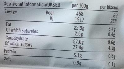 Golden oat crumbles - Nutrition facts
