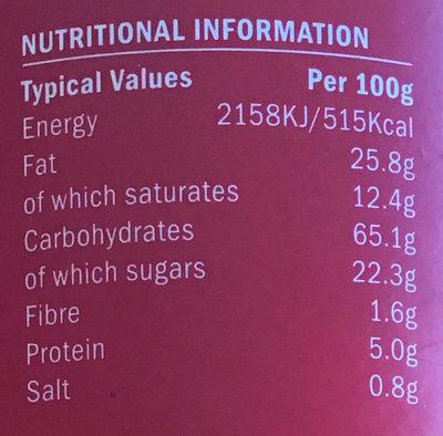 Cranberry & orange shortbread rounds - Nutrition facts
