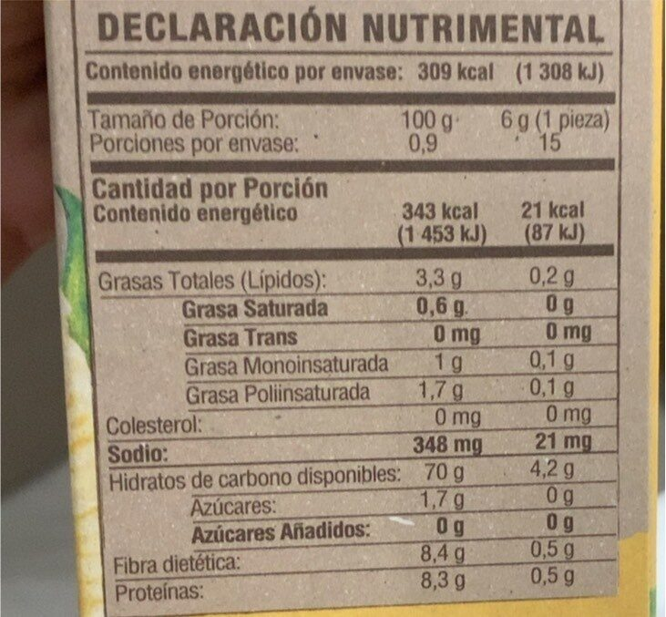 Salmas horneadas - Nutrition facts - es