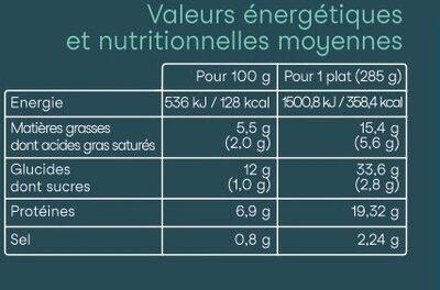 Couscous a la marocaine poulet et merguez - Informations nutritionnelles - fr