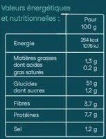 Petites boules rustique bio - Informations nutritionnelles - fr