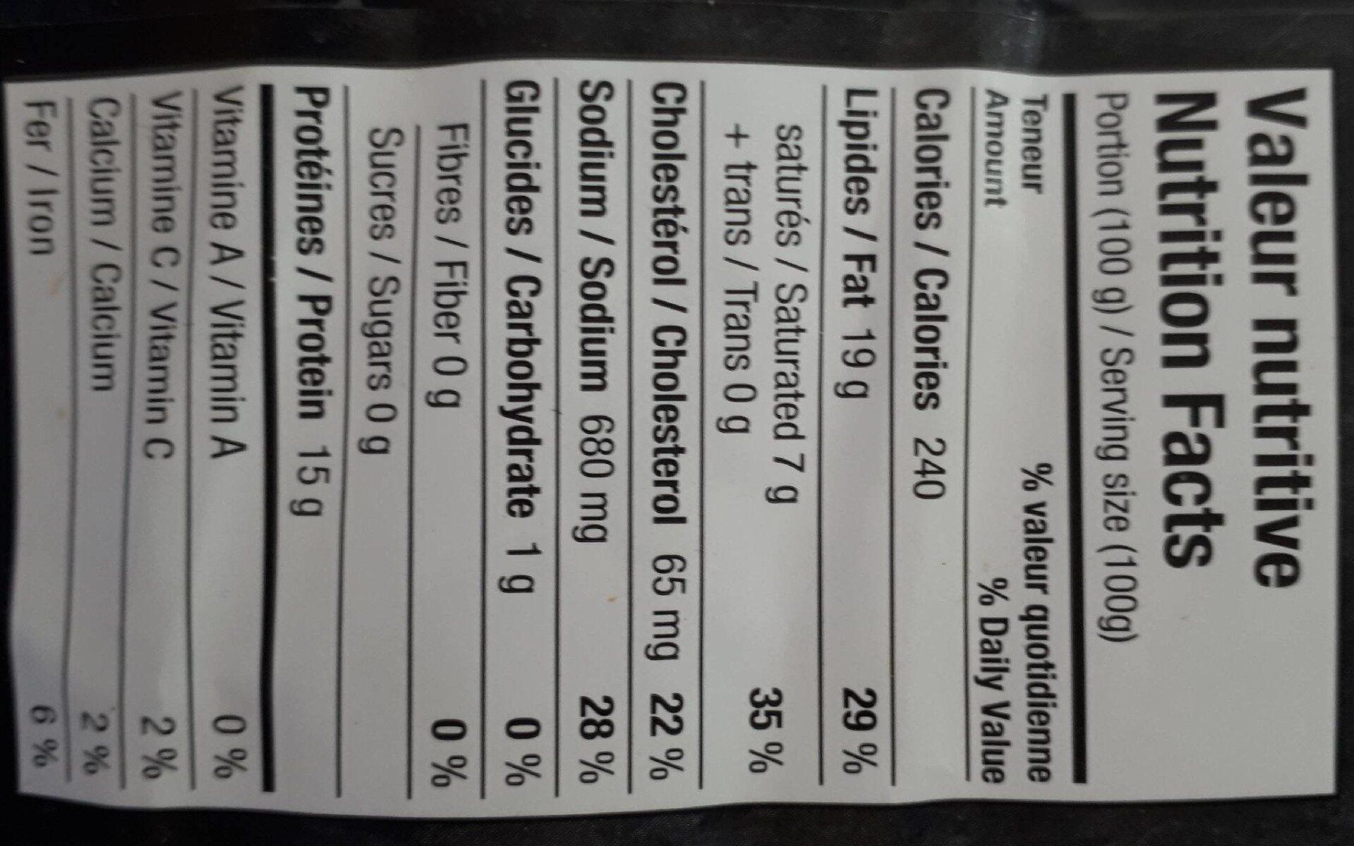 Saucisses oignons rôtis - Nutrition facts - fr