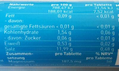 Magnesium Brausetabletten - Nutrition facts - de