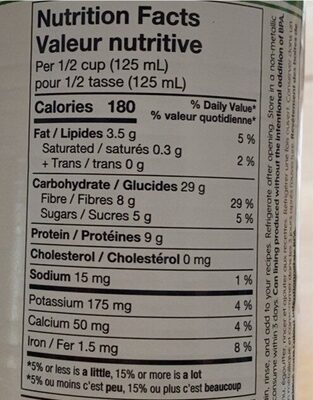 Chick peas - Nutrition facts