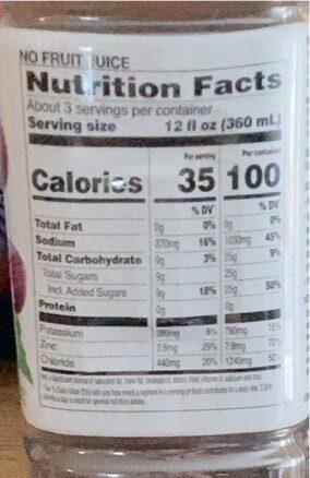 Grape - Valori nutrizionali - en