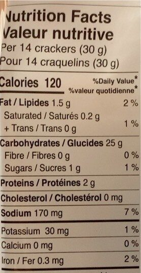 Tomate et basilic - Informations nutritionnelles - fr