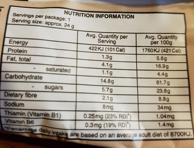 Chocolate Chip Granola Minis - Nutrition facts - en