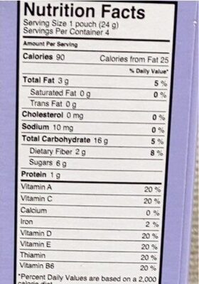 Mixed Berry Granola Minis - Nutrition facts - en