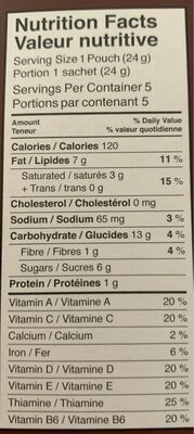 Mini-biscuits moelleux - Nutrition facts - fr