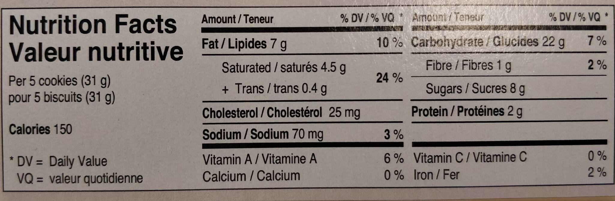 Biscuits au beurre - Voedingswaarden - en