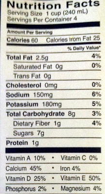 Almond milk - Nutrition facts