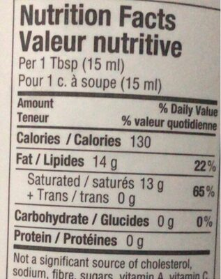 Organic - Nutrition facts - en