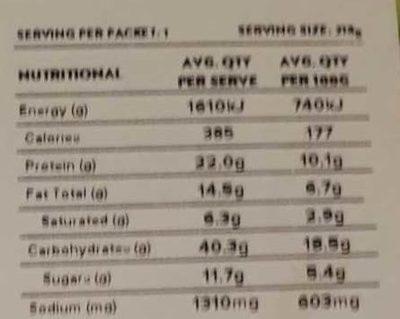 Youfoodz Bangin' Breaky Wrap - Nutrition facts - en