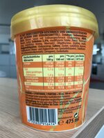 Callow's Peanut Butter - Nutrition facts