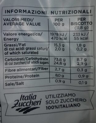 Montagnole - Valori nutrizionali - it