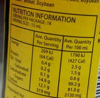 Sweet soy sauce - Kecap Manis - Nutrition facts