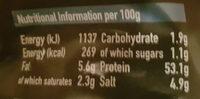 Biltong - Nutrition facts