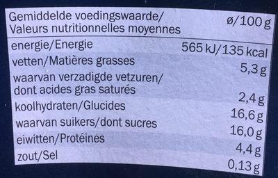 Yogurt al marzepane e mandorle - Informations nutritionnelles - nl