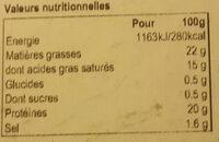 Camembert au lait cru - Voedingswaarden - fr